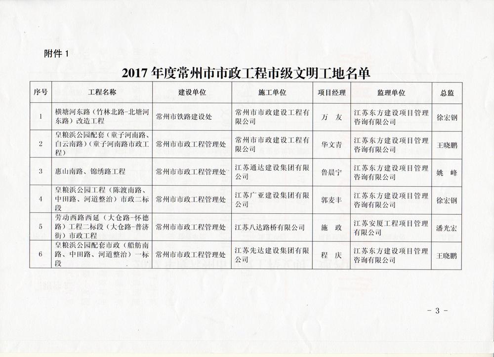 2017文明工地03.jpg